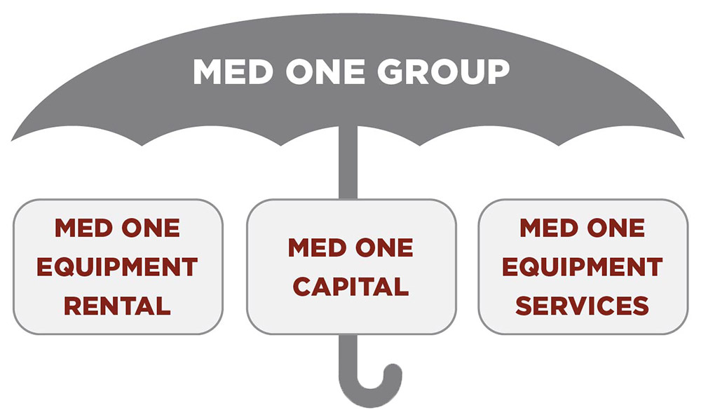Med One Group Umbrella